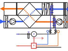 Adiabatische Kombinationsanlage Schema